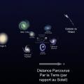 échelle de l'univers
