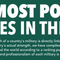 forces militaires les plus puissantes